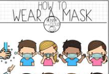 """Image of cartoon children wearing face masks with the phrase """"How To Wear A Mask"""" written above them."""